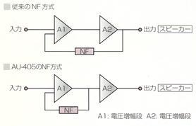 tham-khao-ampli-sansui-405-nghe-nhac-hay-1