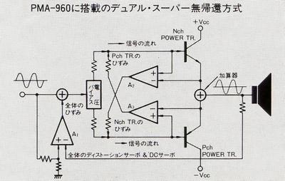 tim-hieu-amppli-denon-960-2