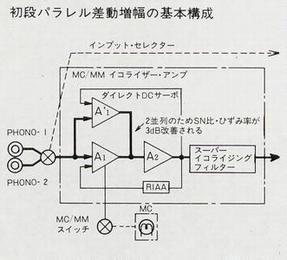 danh-gia-ampli-denon-770-nhat-2