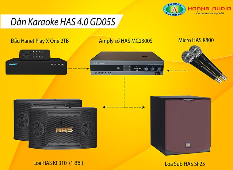 Đấu nối Dàn karaoke HAS 4.0 GD05S