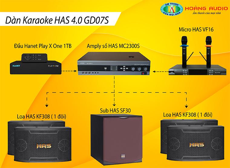 Đấu nối dàn karaoke HAS 4.0 GD07S