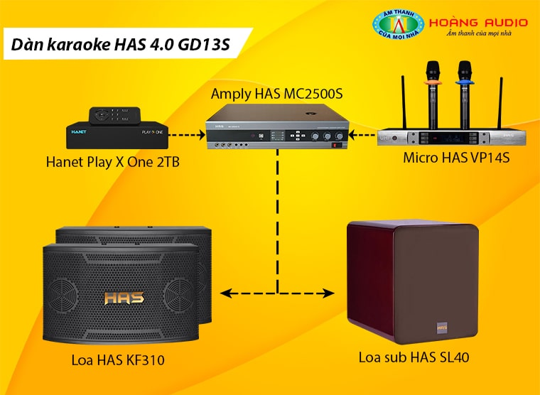 Đấu nối dàn karaoke HAS 4.0 GD13S
