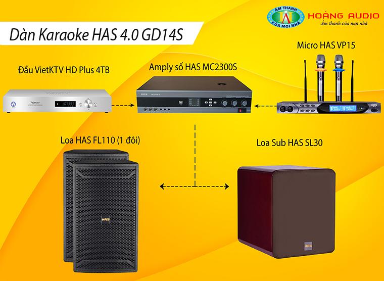 Đấu nối Dàn karaoke HAS 4.0 GD14S