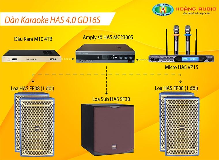 Đấu nối dàn karaoke HAS 4.0 GD16S