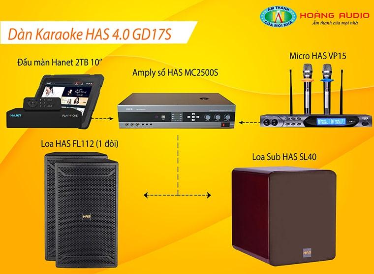 Đấu nối Dàn karaoke HAS 4.0 GD17S