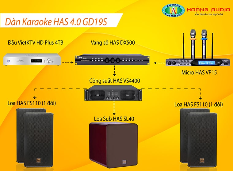 Đấu nối Dàn karaoke HAS 4.0 GD19S