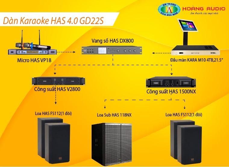 Đấu nối Dàn karaoke HAS 4.0 GD22S