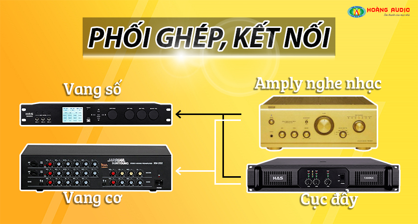 Phối ghép kết nối giữa mixer karaoke với amply