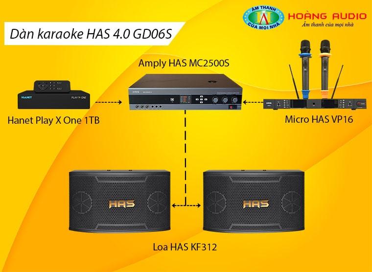 Đấu nối dàn karaoke HAS 4.0 GD06S