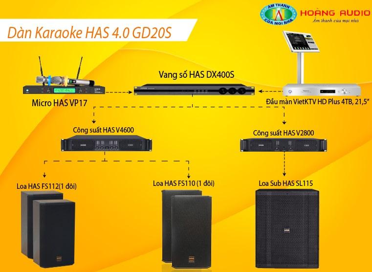 Đấu nối Dàn karaoke HAS 4.0 GD20S